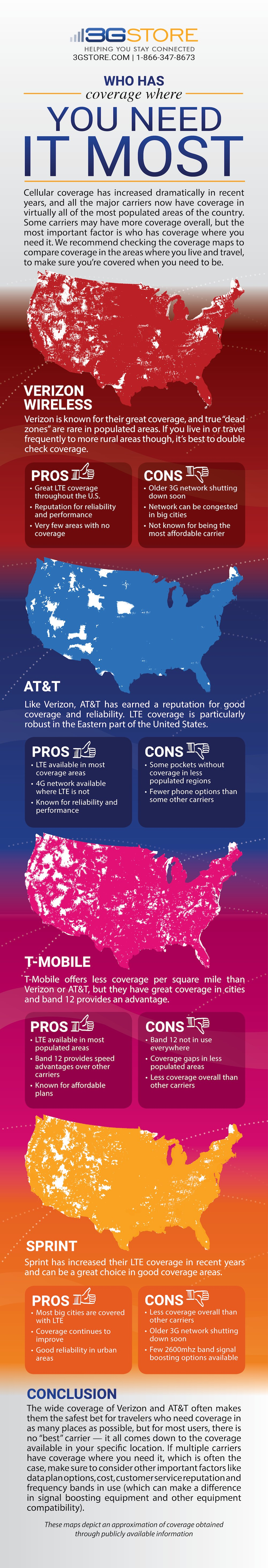 GG Coverage Maps Verizon ATT TMobile And Sprint - T mobile coverage map florida