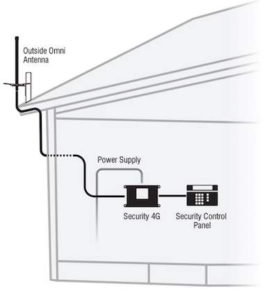 outdoor cable box connection outdoor tv cabinet wiring
