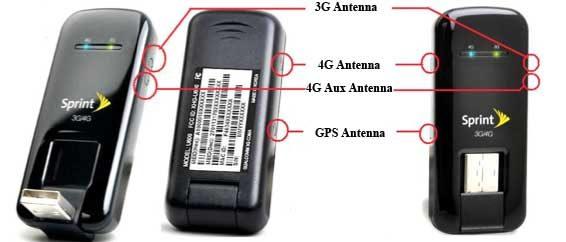 U600 ports
